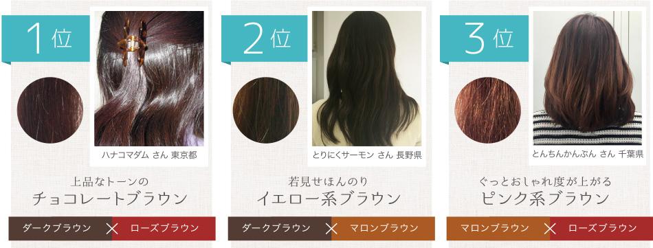 色混ぜで人気の髪色に挑戦してみる